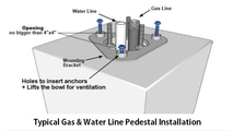 Fire and water bowl installation diagram