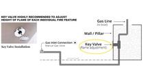 Key Valve On Pillar