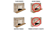 How The Masonry Fireplace Needs To Look Like So The Door Will Work