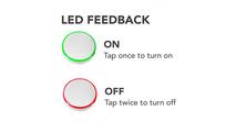 7001 LED Feedback