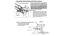 How to use the Masonry Fireplace Door Mounting Kit