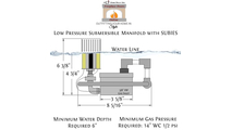 Required PSI and minimum water depth for the fire on water manifold