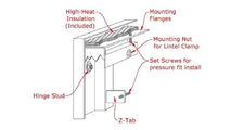 Appalachian Masonry door profile
