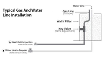 Fire and water bowl typical installation diagram