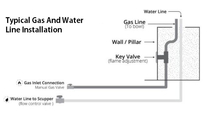 Typical fire and water bowl installation diagram