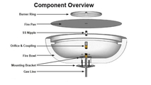 Fire bowl component overview