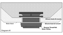 Diagram 1 Scupper Bowl Installation