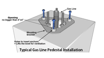 Typical fire bowl installation diagram