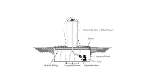 Octagon Basalt Tower Fountain Diagram