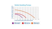 Blue Thumb Solids Handling Pump