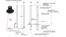 TK Torch installation methods