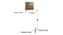 Steel Lintel & Firebox Depth