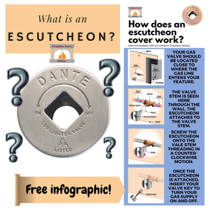 What Is An Escutcheon?