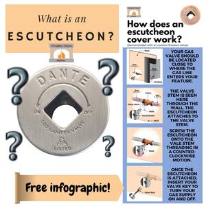 What Is An Escutcheon?