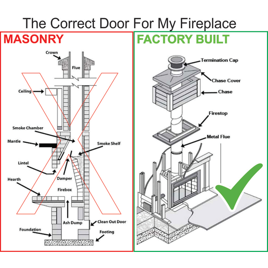 The Correct Door For Your Fireplace