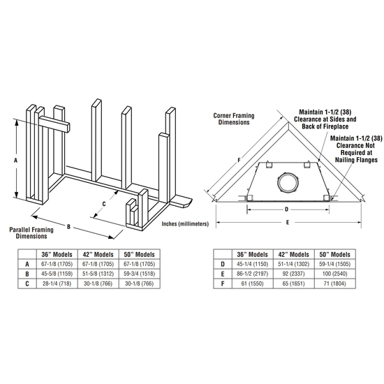 Superior WRT6050 Fireplace Framing Dimensions