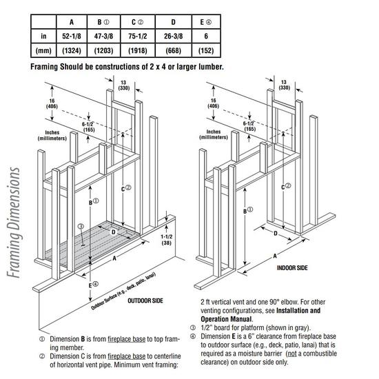 DRT63ST Framing Dimensions