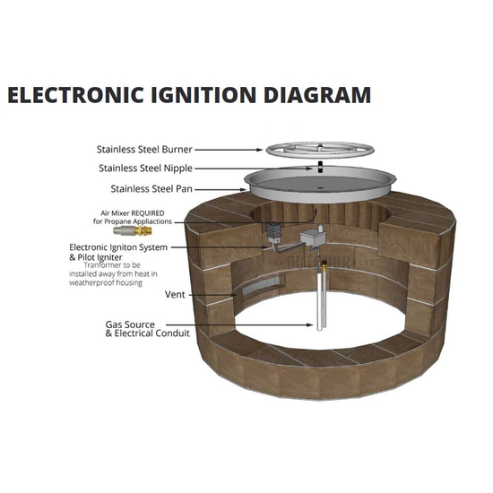 Electronic Ignition Diagram