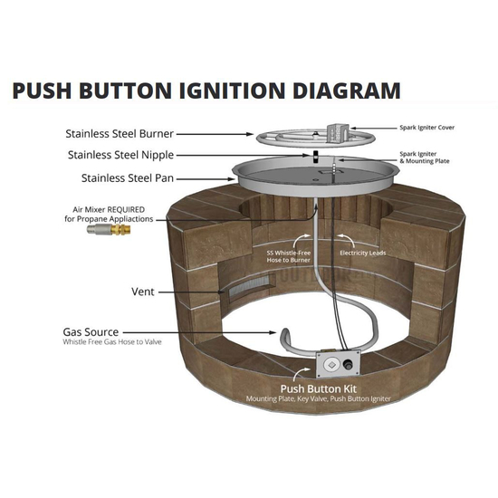 Push Button Ignition Diagram