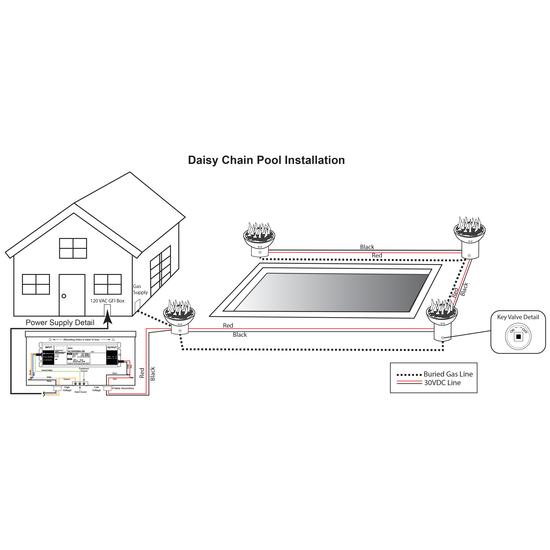 Four Bowl Wiring Diagram