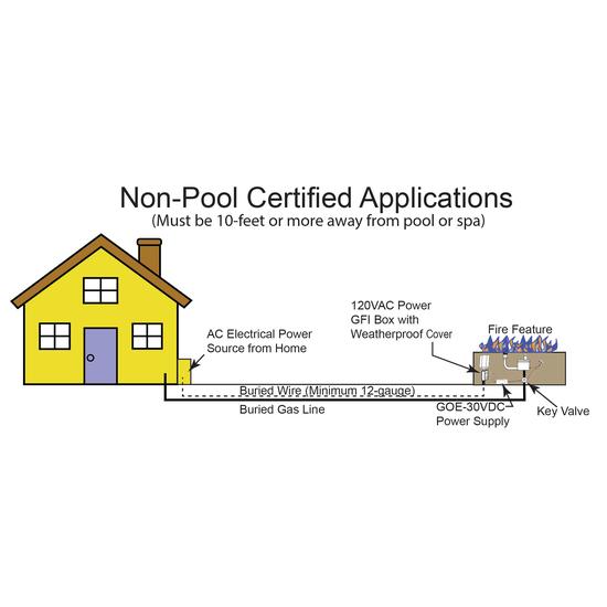 Non Pool Installation
