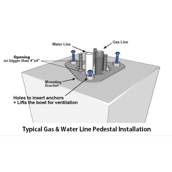 Fire and water installation diagram