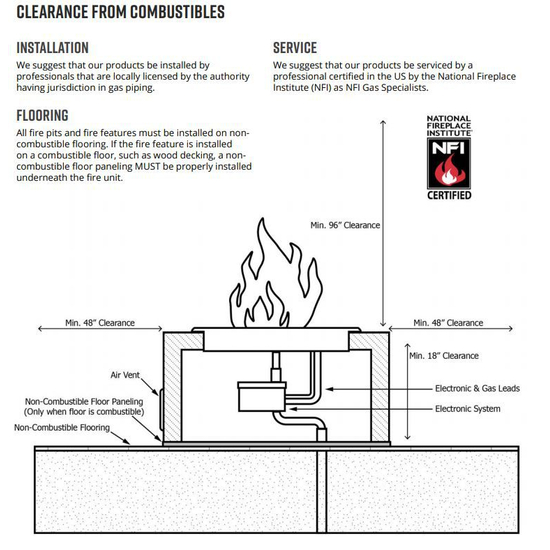 Clearances To Combustibles