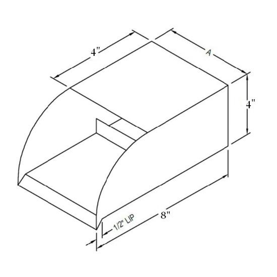 Radius Scupper Dimensions