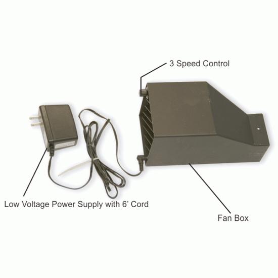Airculator fan box