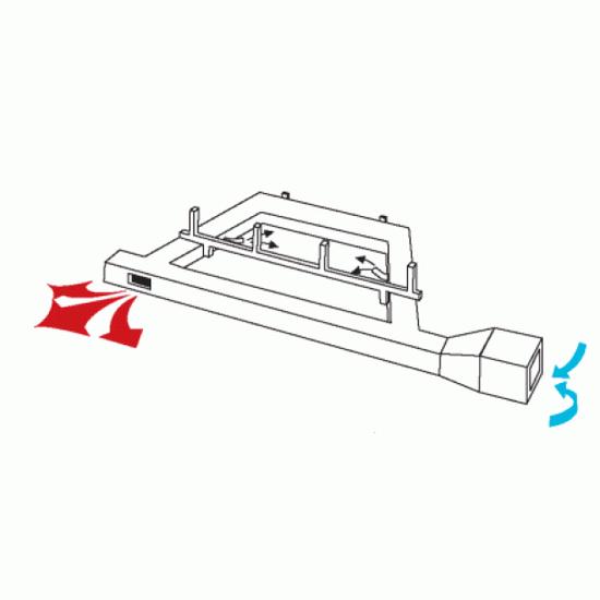 Airculator Circulation