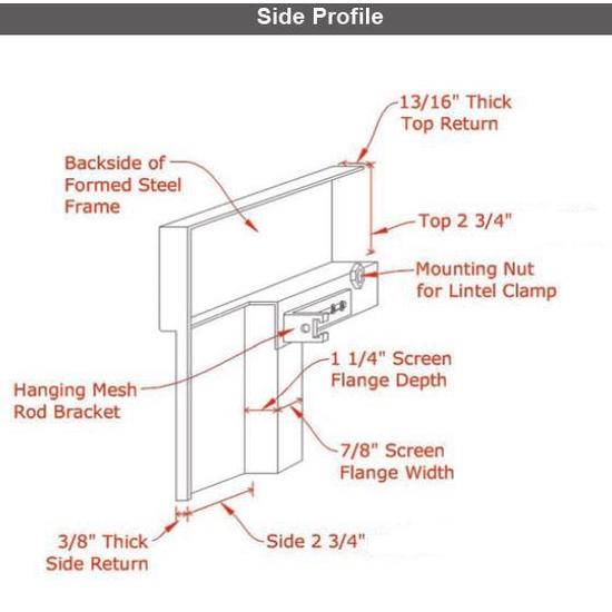 Profile Of Cameron Fireplace Door
