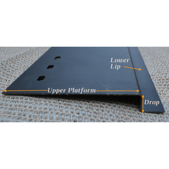 Upper platform, drop, and lower lip locations