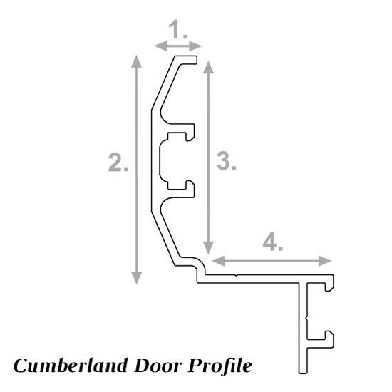 Cumberland door profile