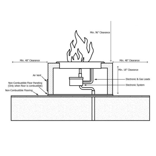 Fire pit installation diagram