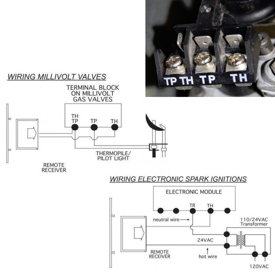 skytech timer thermostat gas fireplace remote control. Black Bedroom Furniture Sets. Home Design Ideas