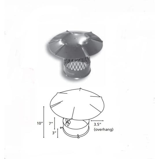 Chimney Cap Key Features