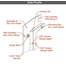 Forged Steel Laramie Arched Masonry Fireplace Door - Back View
