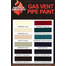 Gas Vent Pipe Color Chart